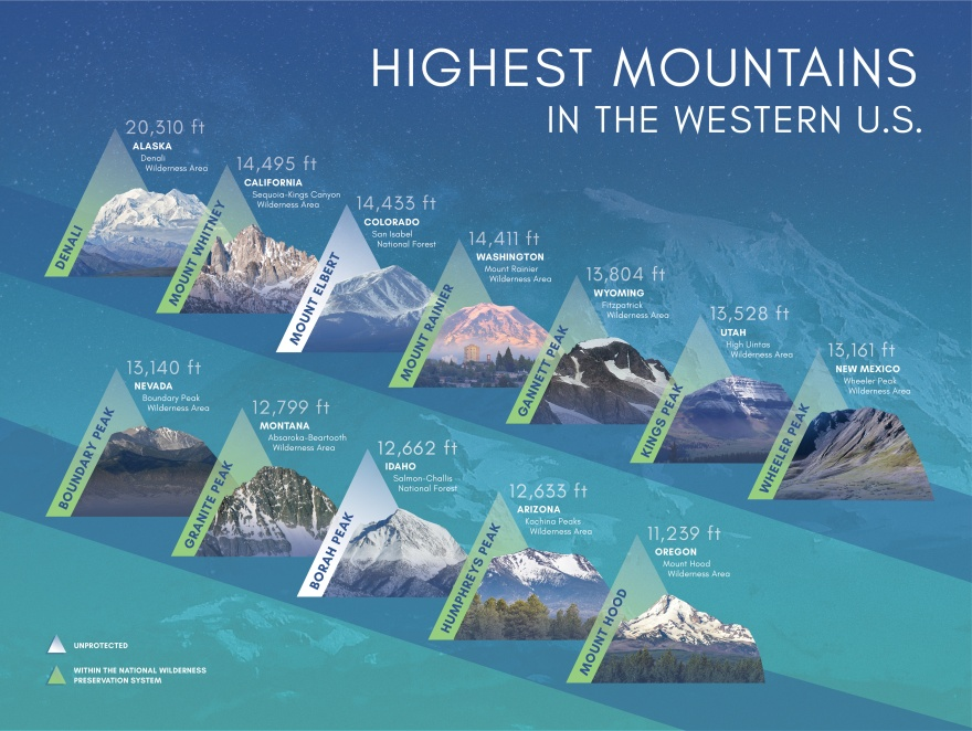 MountainInfographic_24x18.jpg