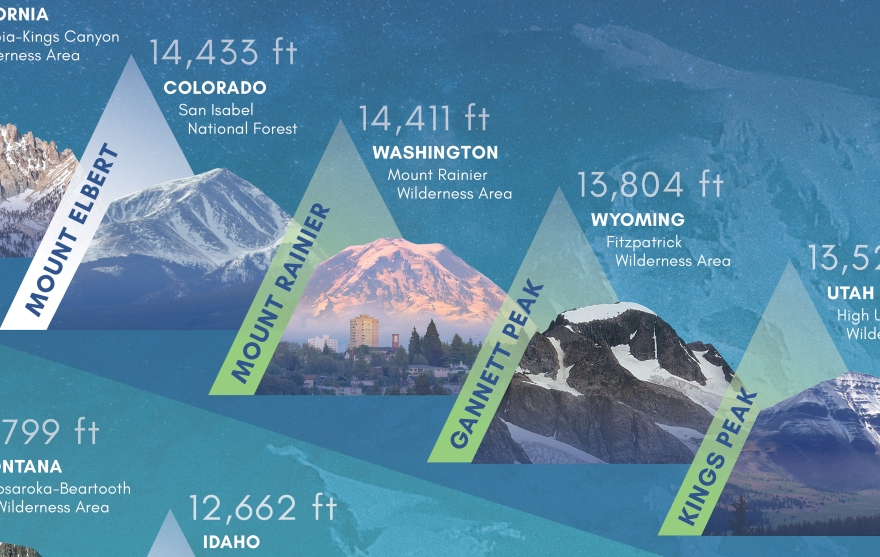 MountainInfographic_closeup-web